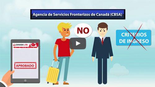 ¿Qué ocurre si no me permiten ingresar a Canadá?